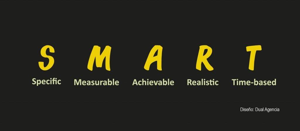 Definición Objetivos SMART